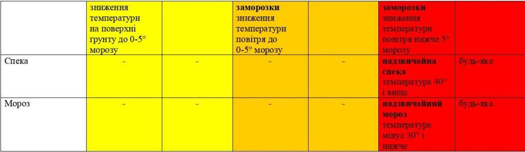 Критерії3