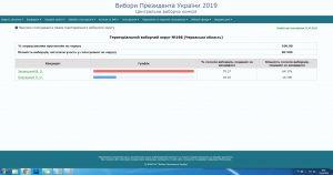 Вибори_21_04_2