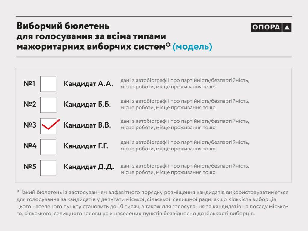 15-10-2020_ballot_ma