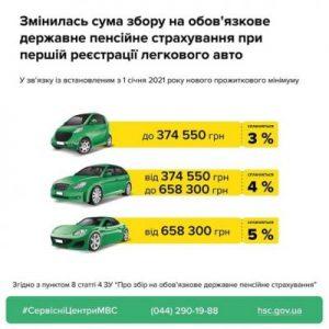 Pensijnij-zbir-2021-400x400-6