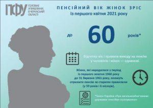 1nfograf1ka-ZH-60-r-pens1ya